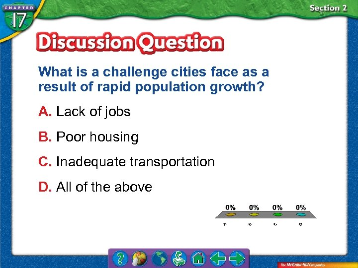 What is a challenge cities face as a result of rapid population growth? A.