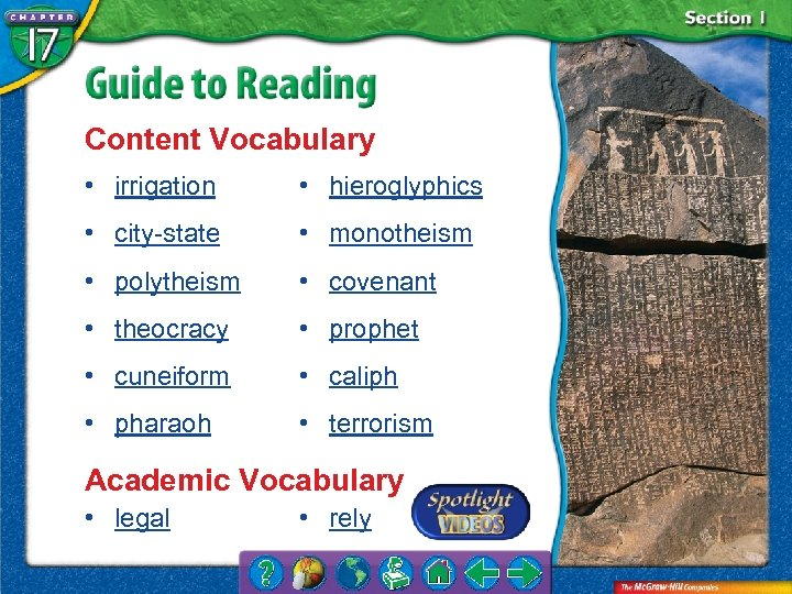 Content Vocabulary • irrigation • hieroglyphics • city-state • monotheism • polytheism • covenant