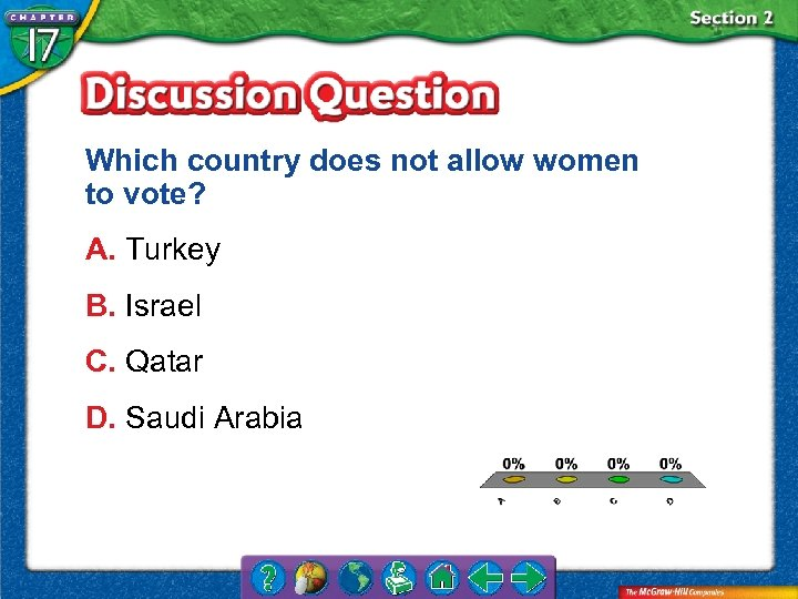 Which country does not allow women to vote? A. Turkey B. Israel C. Qatar
