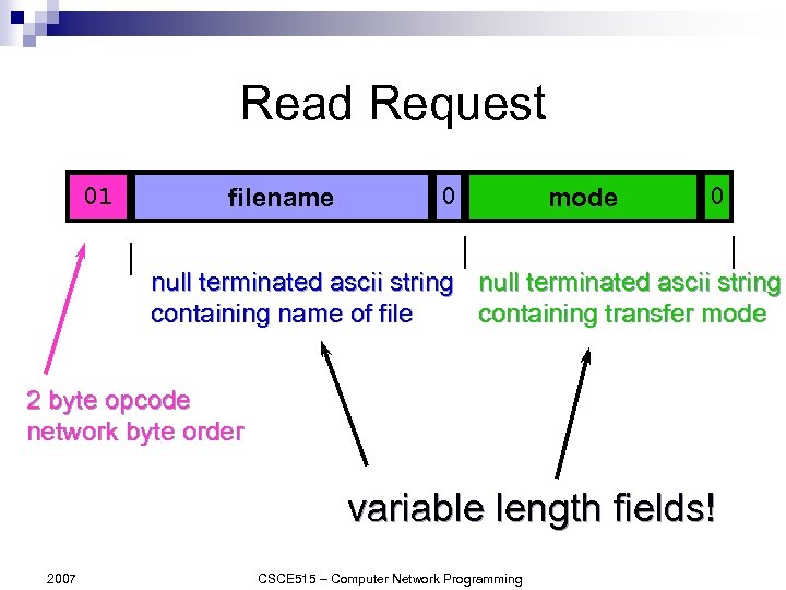 Read Request 01 filename 0 mode 0 null terminated ascii string containing name of