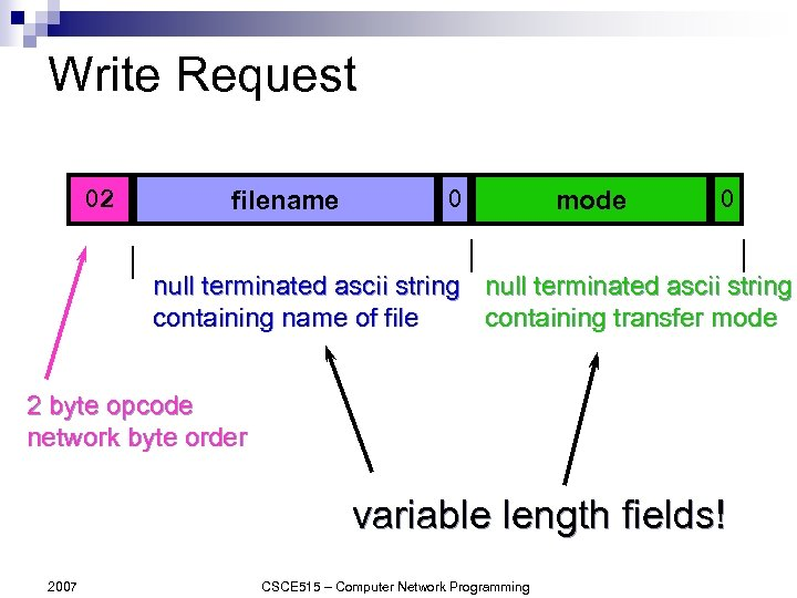 Write Request 02 filename 0 mode 0 null terminated ascii string containing name of