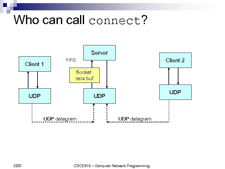 Who can call connect? Server Client 1 Client 2 FIFO Socket recv buf UDP