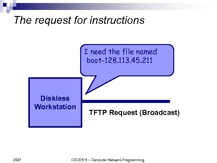 The request for instructions I need the file named boot-128. 113. 45. 211 Diskless