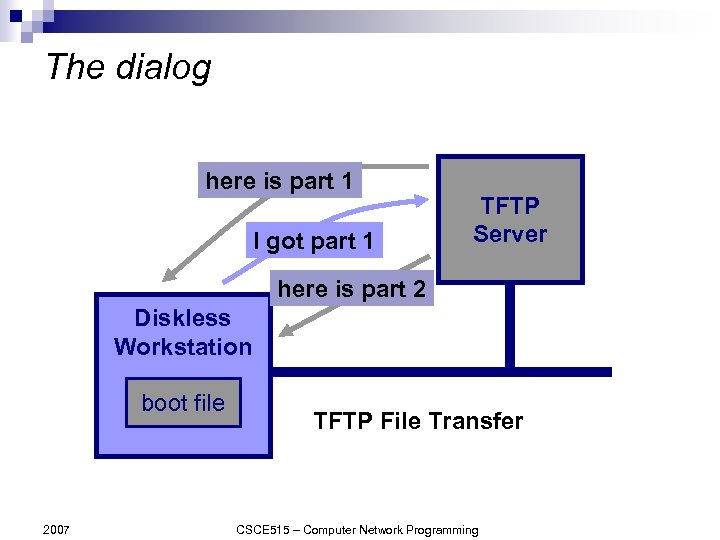 The dialog here is part 1 I got part 1 TFTP Server here is