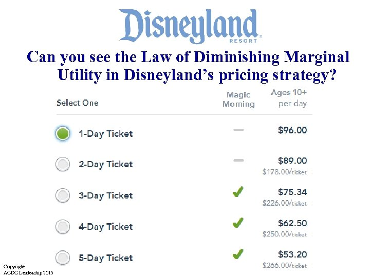 Can you see the Law of Diminishing Marginal Utility in Disneyland's pricing strategy? Copyright
