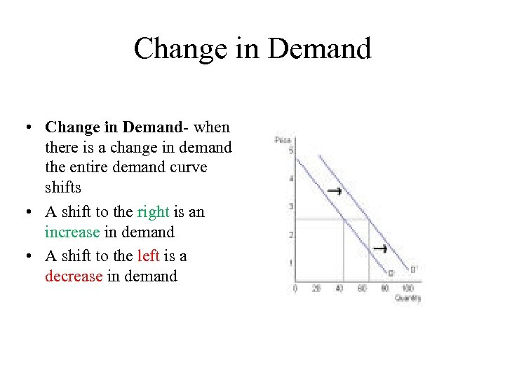 Change in Demand • Change in Demand- when there is a change in demand