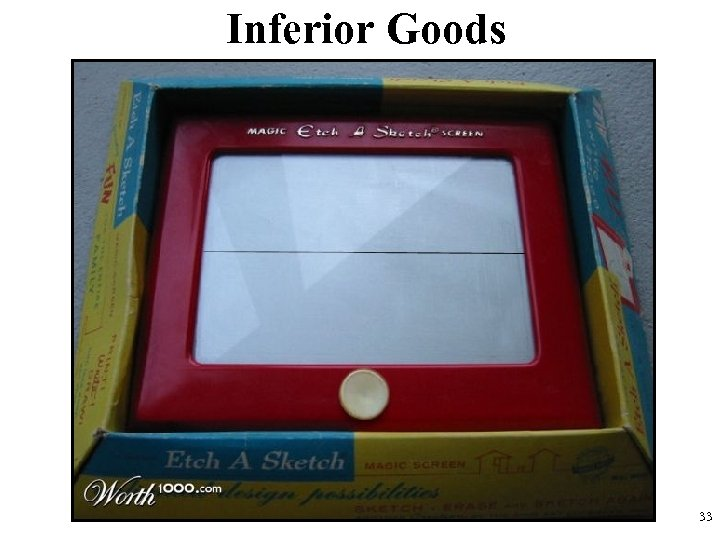 Inferior Goods 33