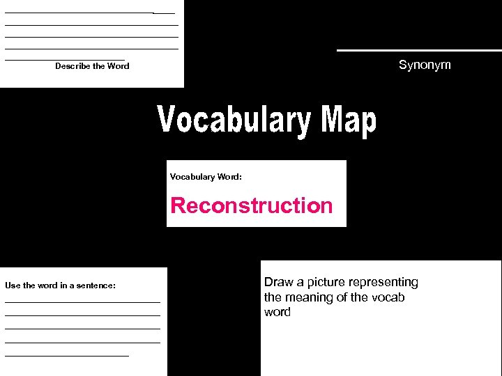 __________________________________ ___________ Synonym Describe the Word Vocabulary Word: Reconstruction Use the word in a