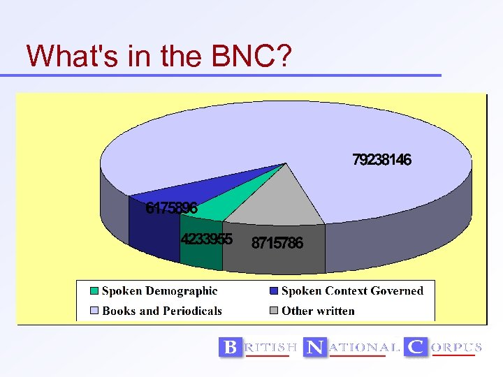What's in the BNC?