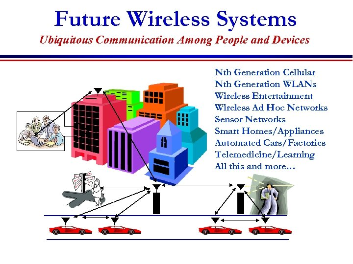 Future Wireless Systems Ubiquitous Communication Among People and Devices Nth Generation Cellular Nth Generation