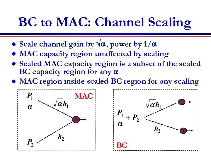BC to MAC: Channel Scaling l l Scale channel gain by a, power by