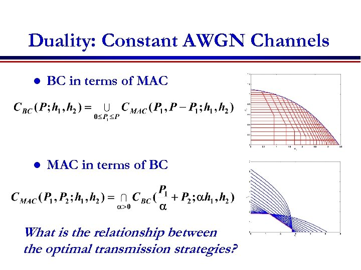 Duality: Constant AWGN Channels l BC in terms of MAC l MAC in terms