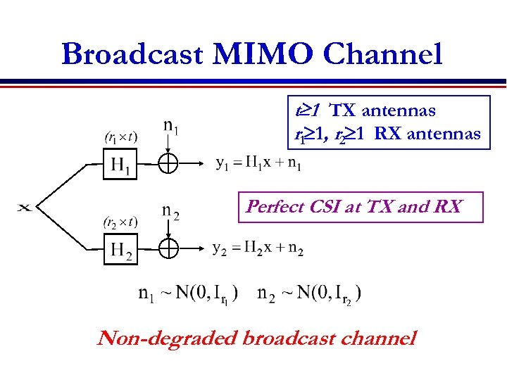 Broadcast MIMO Channel t 1 TX antennas r 1 1, r 2 1 RX