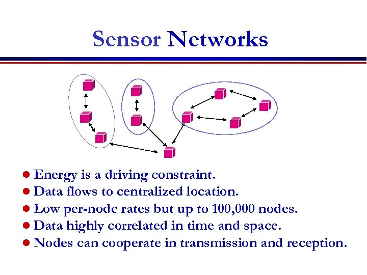 Sensor Networks l Energy is a driving constraint. l Data flows to centralized location.