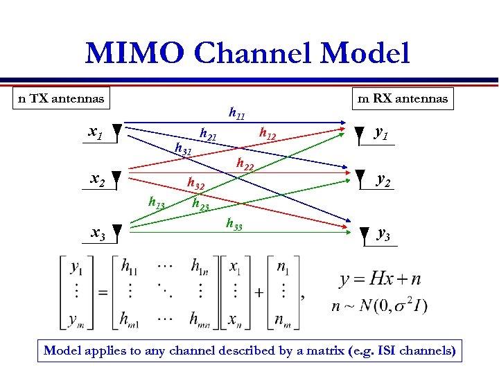 MIMO Channel Model n TX antennas h 11 x 1 h 31 x 2