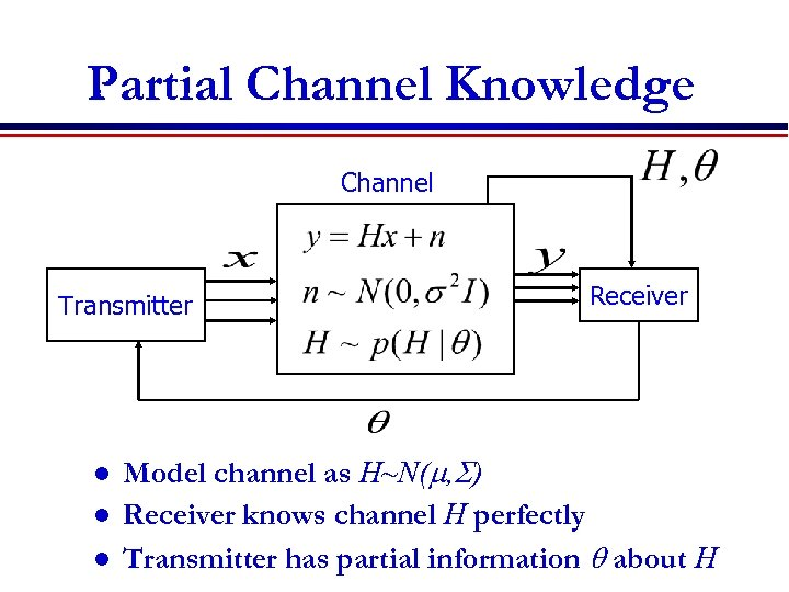 Partial Channel Knowledge Channel Transmitter l l l Receiver Model channel as H~N(m, S)