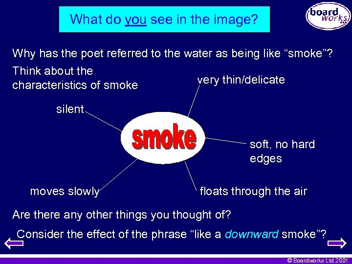 What do you see in the image? Why has the poet referred to the
