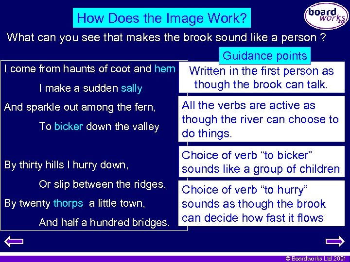 How Does the Image Work? What can you see that makes the brook sound