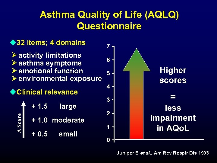 Asthma Quality of Life (AQLQ) Questionnaire u 32 items; 4 domains activity limitations asthma