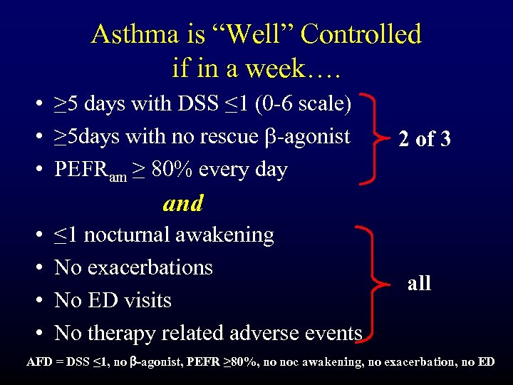 "Asthma is ""Well"" Controlled if in a week…. • ≥ 5 days with DSS"