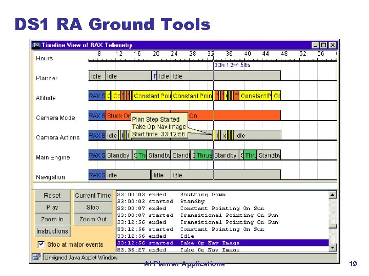 DS 1 RA Ground Tools AI Planner Applications 19