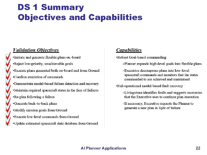 DS 1 Summary Objectives and Capabilities AI Planner Applications 22