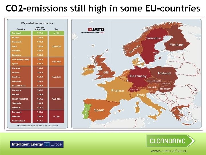 CO 2 -emissions still high in some EU-countries www. clean-drive. eu