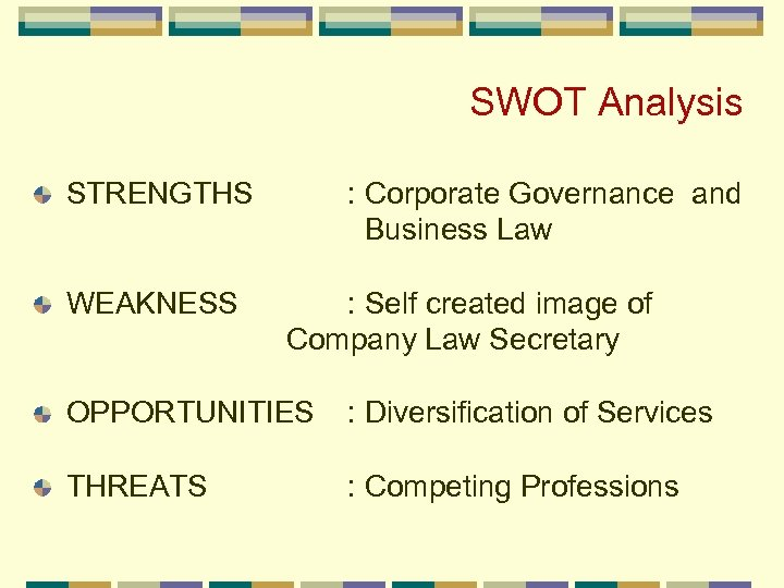 SWOT Analysis STRENGTHS WEAKNESS : Corporate Governance and Business Law : Self created image