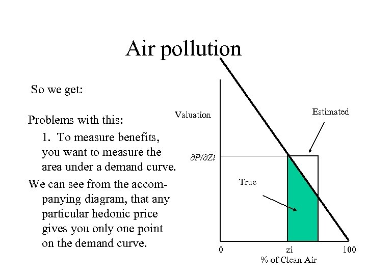Air pollution So we get: Estimated Valuation Problems with this: 1. To measure benefits,