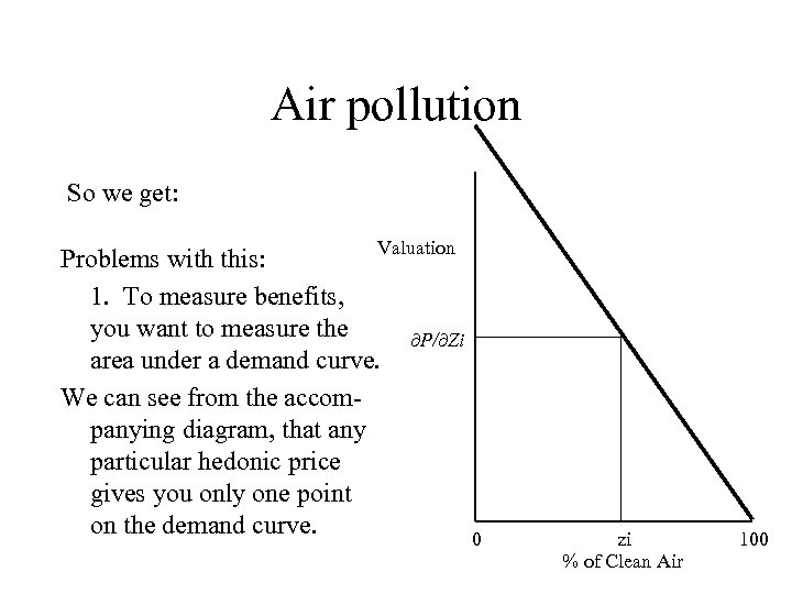 Air pollution So we get: Valuation Problems with this: 1. To measure benefits, you