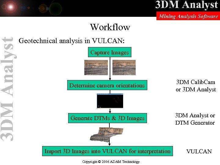 3 DM Analyst Mining Analysis Software Workflow Geotechnical analysis in VULCAN: Capture Images Determine