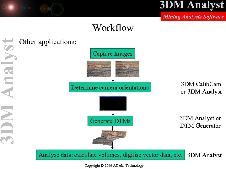 3 DM Analyst Mining Analysis Software Workflow Other applications: Capture Images Determine camera orientations