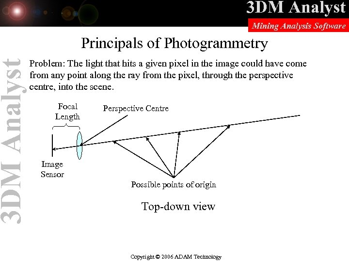 3 DM Analyst Mining Analysis Software Principals of Photogrammetry Problem: The light that hits