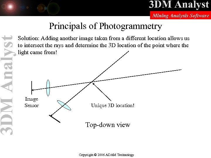 3 DM Analyst Mining Analysis Software Principals of Photogrammetry Solution: Adding another image taken