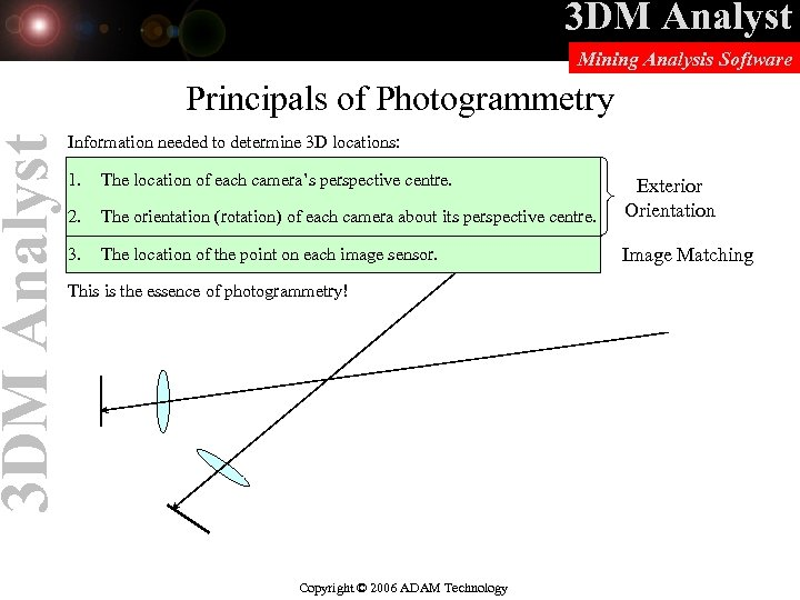 3 DM Analyst Mining Analysis Software Principals of Photogrammetry Information needed to determine 3