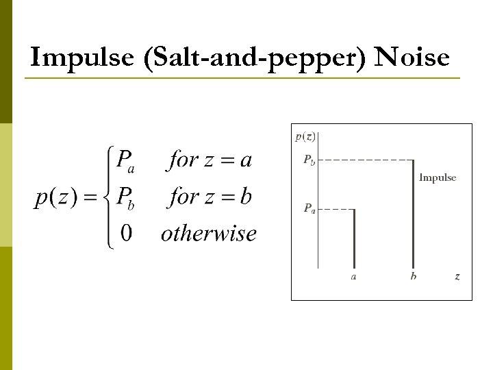 Impulse (Salt-and-pepper) Noise