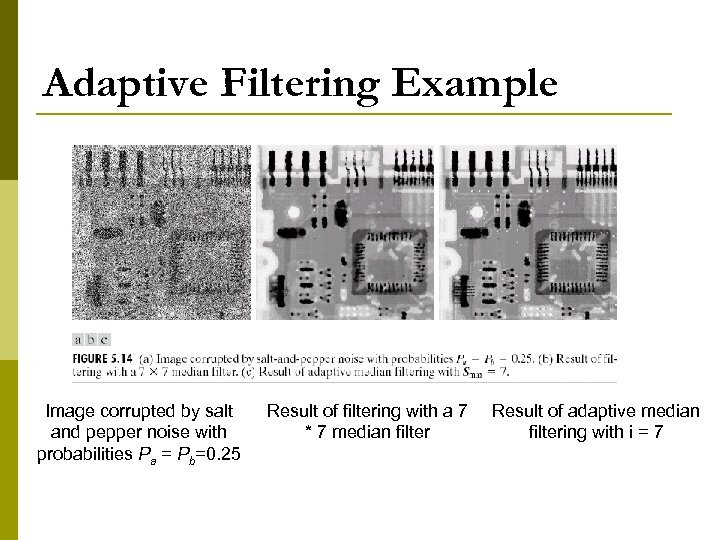 Adaptive Filtering Example Image corrupted by salt and pepper noise with probabilities Pa =