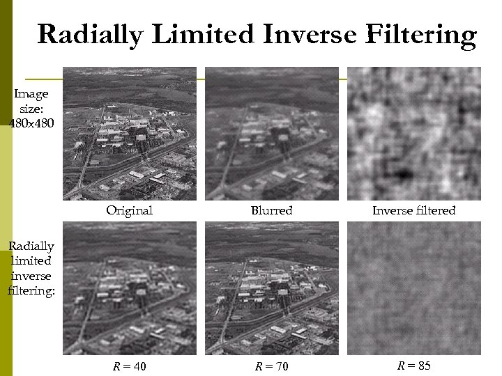 Radially Limited Inverse Filtering Image size: 480 x 480 Original Blurred Inverse filtered R