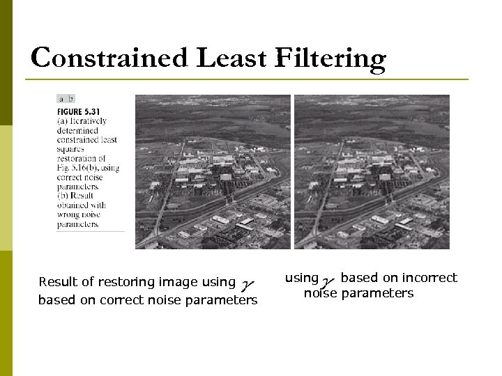 Constrained Least Filtering Result of restoring image using based on correct noise parameters using