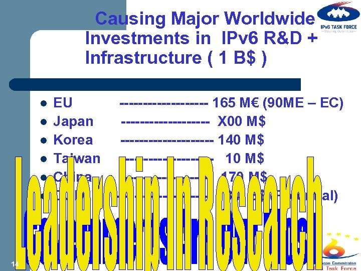 Causing Major Worldwide Investments in IPv 6 R&D + Infrastructure ( 1 B$ )