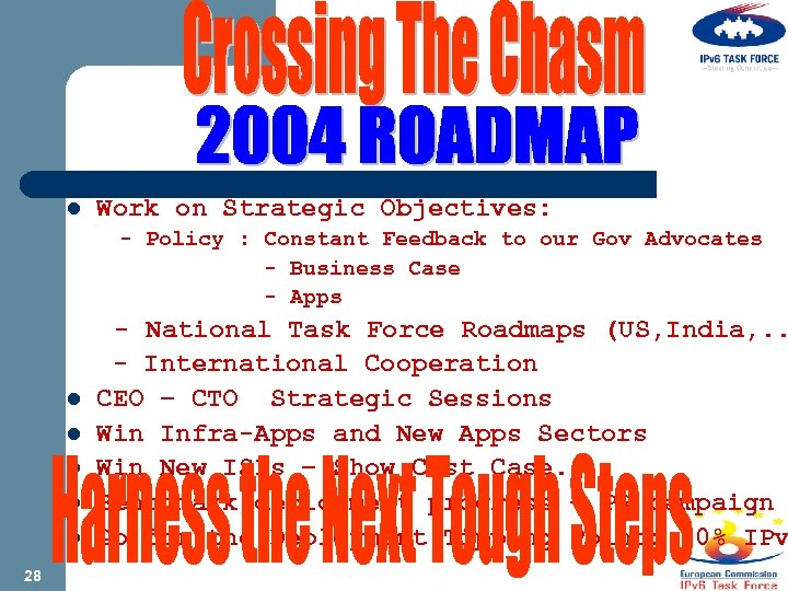 l Work on Strategic Objectives: - Policy : Constant Feedback to our Gov Advocates