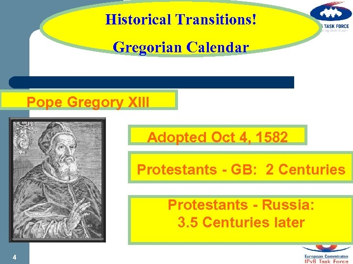 Historical Transitions! Gregorian Calendar Pope Gregory XIII Adopted Oct 4, 1582 Protestants - GB: