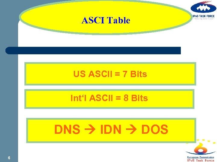 ASCI Table US ASCII = 7 Bits Int'l ASCII = 8 Bits DNS IDN