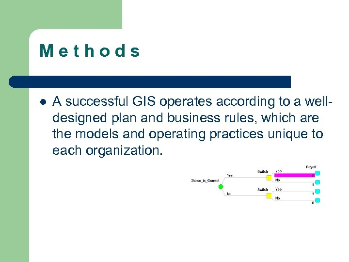M e t h o d s l A successful GIS operates according to