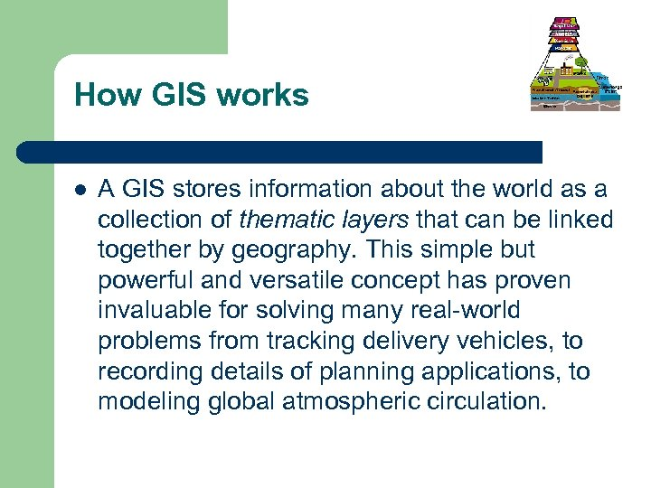How GIS works l A GIS stores information about the world as a collection
