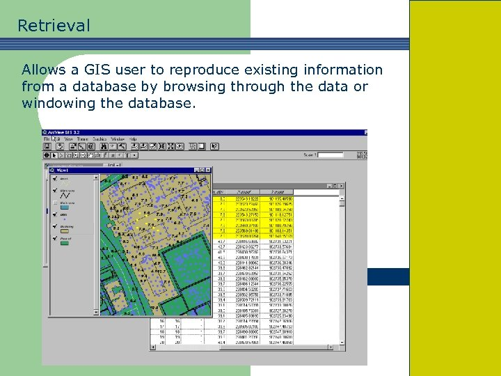 Retrieval Allows a GIS user to reproduce existing information from a database by browsing