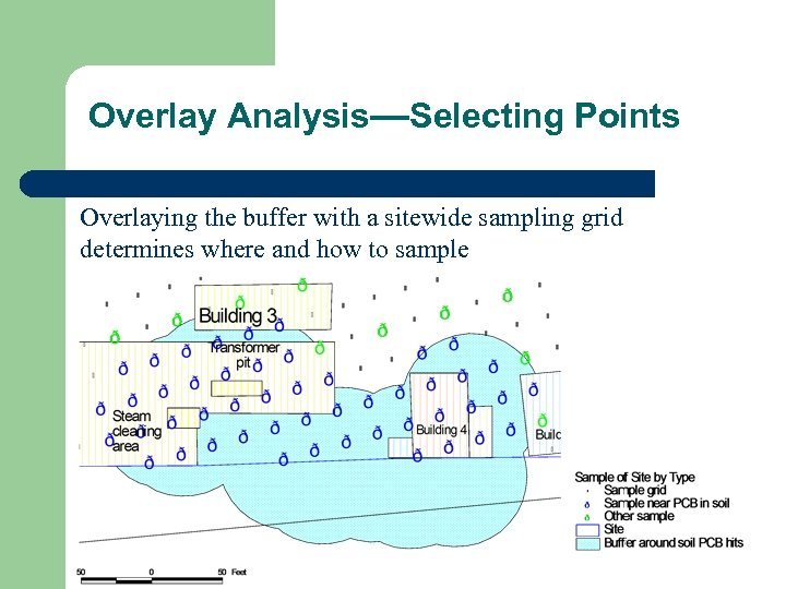 Overlay Analysis—Selecting Points Overlaying the buffer with a sitewide sampling grid determines where and