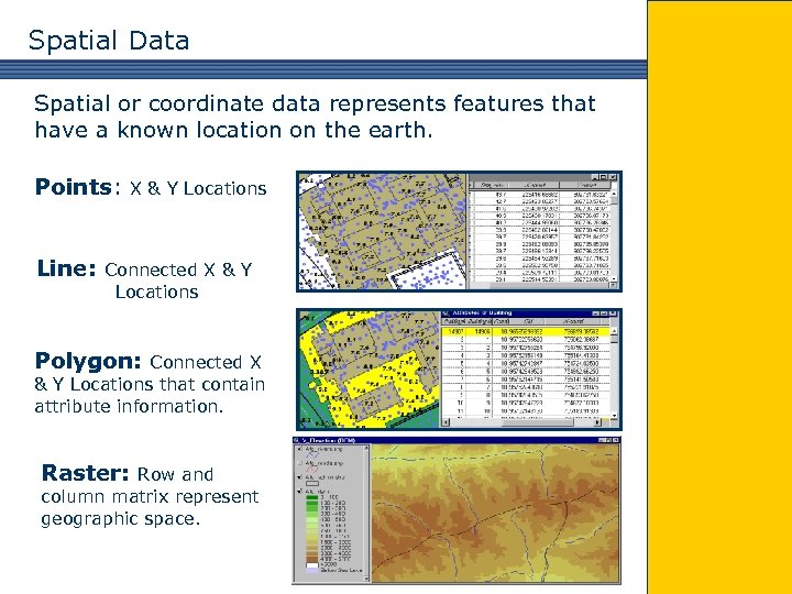 Spatial Data Spatial or coordinate data represents features that have a known location on