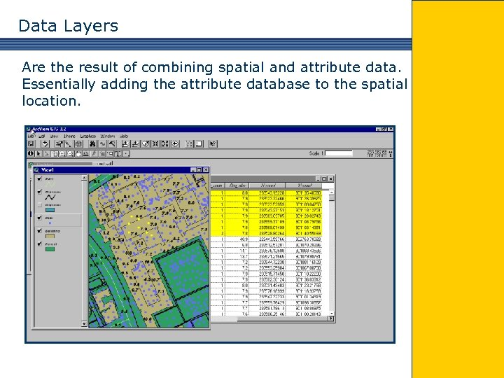 Data Layers Are the result of combining spatial and attribute data. Essentially adding the