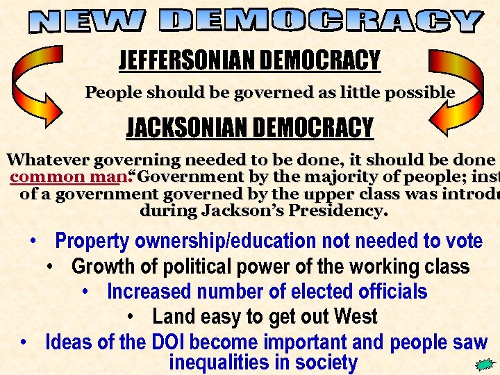 New Democracy JEFFERSONIAN DEMOCRACY People should be governed as little possible JACKSONIAN DEMOCRACY Whatever